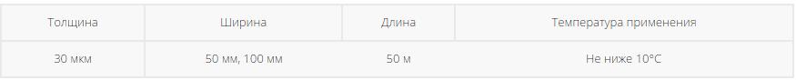 lenta-alyuminievaya-samokleyashhayasya-energoflex
