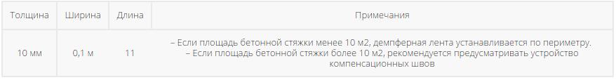 lenta-dempfernaya-energoflex-kharakteristiki