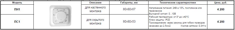 pozicioner-upravleniya-yelektroprivod